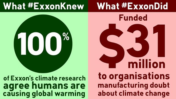 What #ExxonKnew vs what #ExxonDid. Illustration: John Cook, SkepticalScience.com