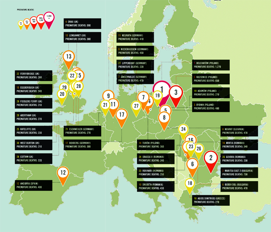 "Figure. The ""Toxic 30"" – the EU coal power plants that do the greatest health damage."