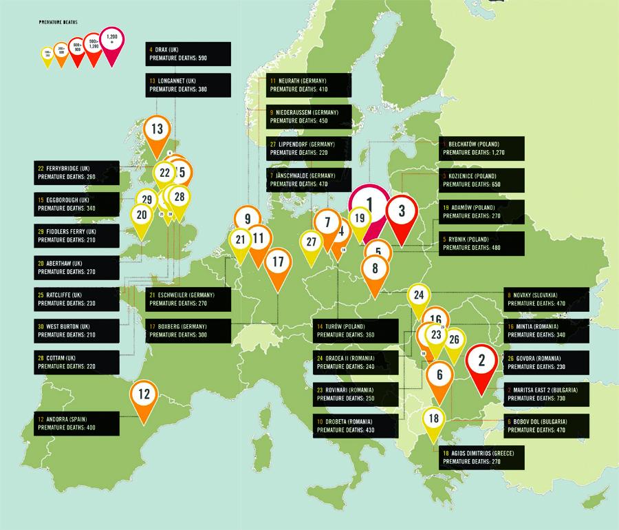 "Figure. The ""Toxic 30"" – the EU coal power plants that do the greatest health damage."